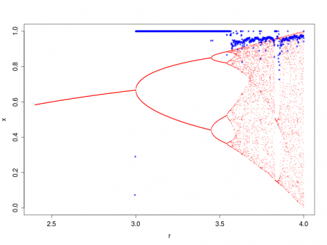 Entropy logistic map thumbnail - 479_entropylogisticmap.png